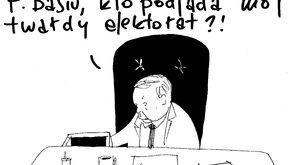 Twardy elektorat