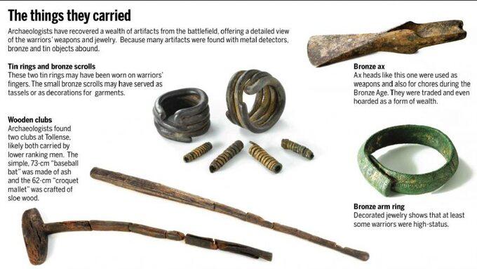 Artefakty zmiejsca bitwy nad Dołężą (Tollense)
