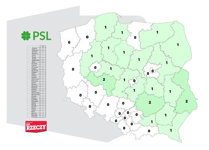 Sondaż Estymator dla DoRzeczy.pl
