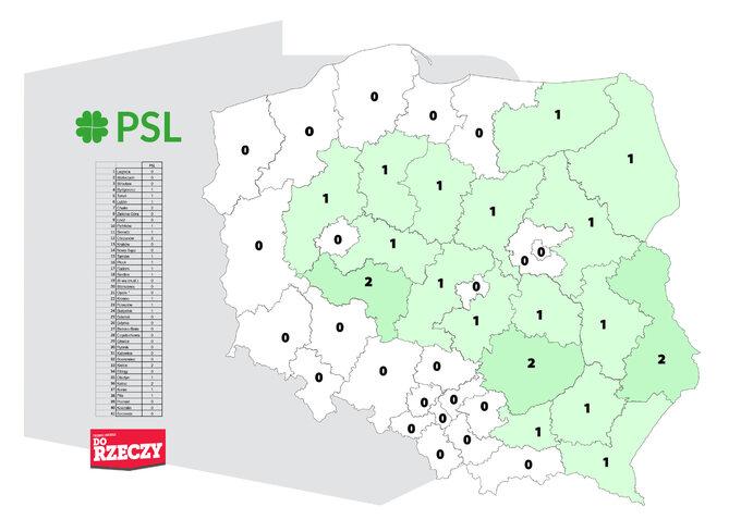 lość mandatów, które uzyskałby PSL wokręgach wyborczych