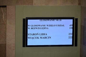 Wyniki głosowania Sejmu ws. powołania Rzecznika Praw Obywatelskich 15.06.2021